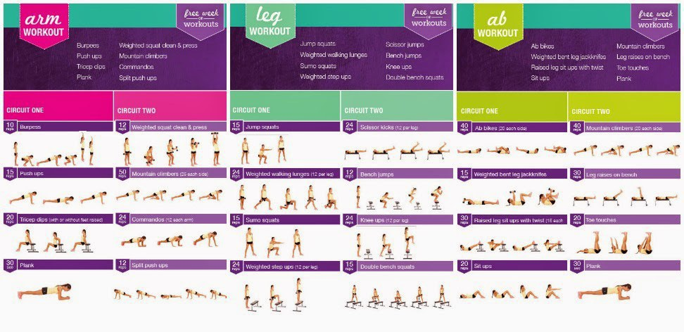 Kayla Itsines Bikini Body Guide Review - Honestly Fitness