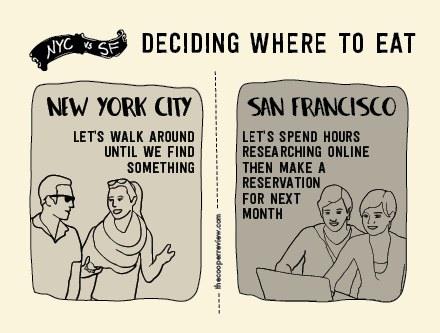 dating sf vs nyc