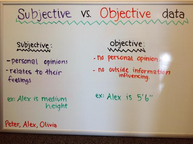 essay subjective objective For many essays, a teacher, instructor or professor will be reading to make sure all your claims are supported with quality, relevant evidence from an external source even though a well-constructed subjective essay must have an interesting and compelling argument at its center, in a subjective.