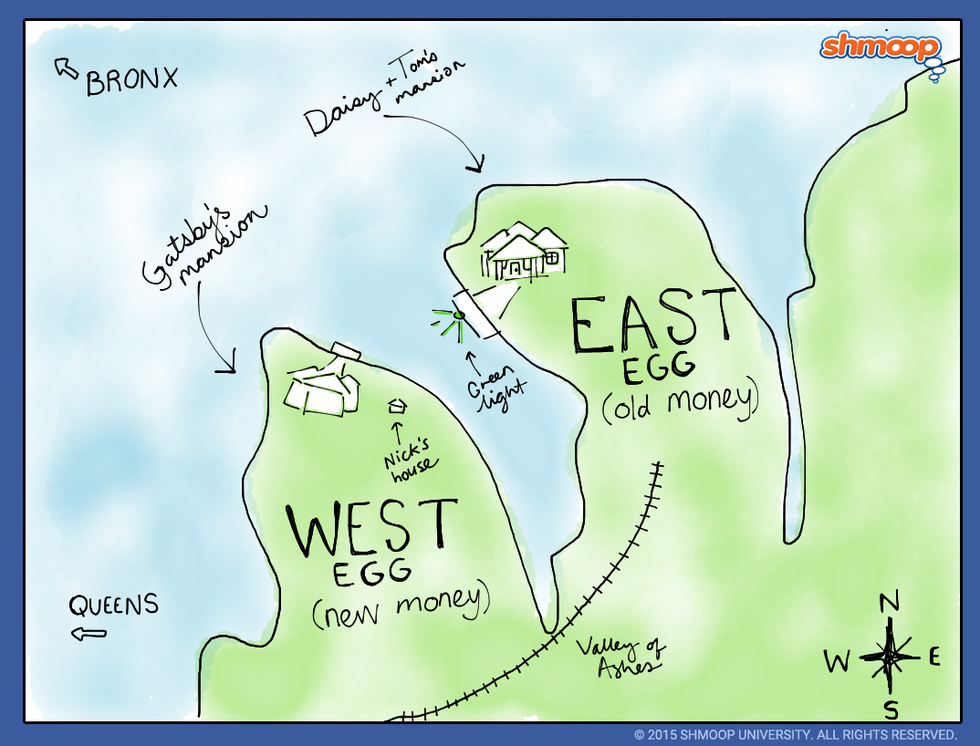the great gatsby east egg vs west egg In the great gatsby, f scott fitzgerald creates many different lifestyles the cities he creates: east and west egg and the valley of ashes these settings each have contrasting components that exemplify the true colors of the characters.