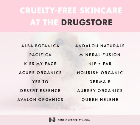 Cosmetic Brands Animal Testing