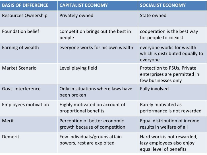 the stages of economic growth a non communist manifesto pdf