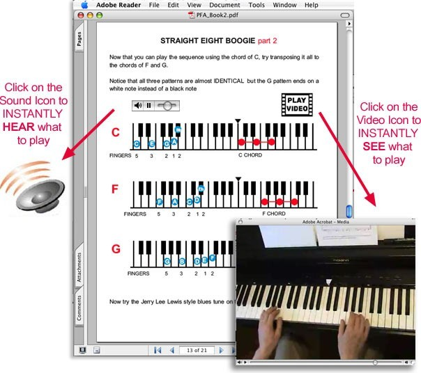 Piano piano chords practice for beginners : ukulele chords b minor Tags : ukulele chords b minor ukulele ...