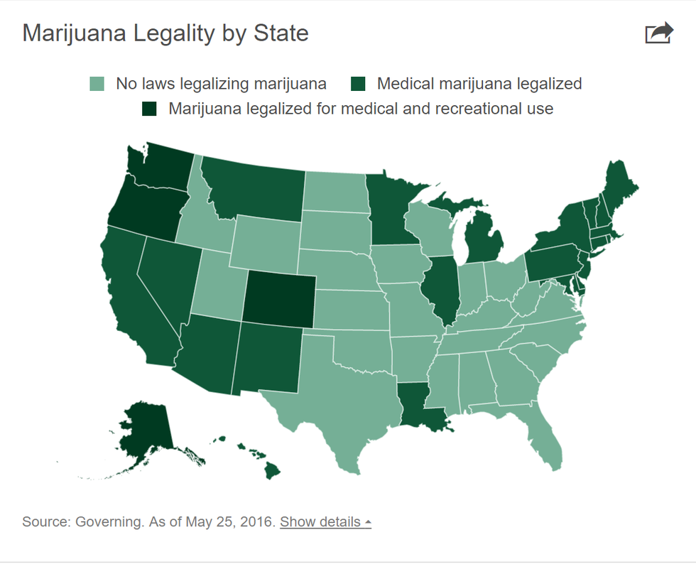 "a debate on the legalization of marijuana for medical and recreational purposes Nine perspectives on the marijuana legalization debate confused"" about where to find legitimate medical marijuana selling weed for recreational use."