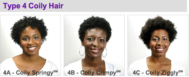 What Is Your Hair Type