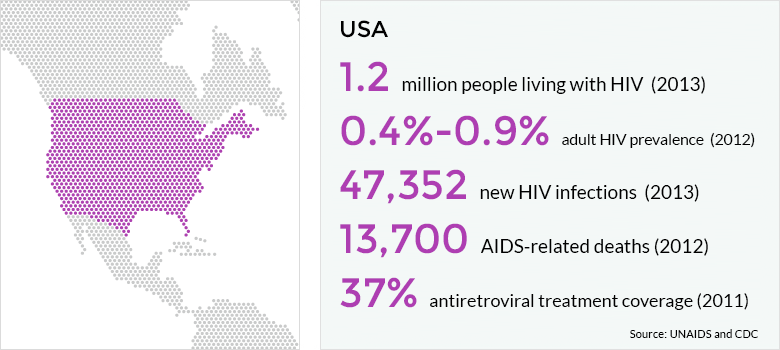 an overview of a social problem of aids and hiv in the united states Hiv and aids programs have evolved tremendously since their inception, adapting to local context, entry of new funders, and changes in population attitudes and expectations in these programmes have been implemented to address the multidimensional impacts of hiv and aids in the country.