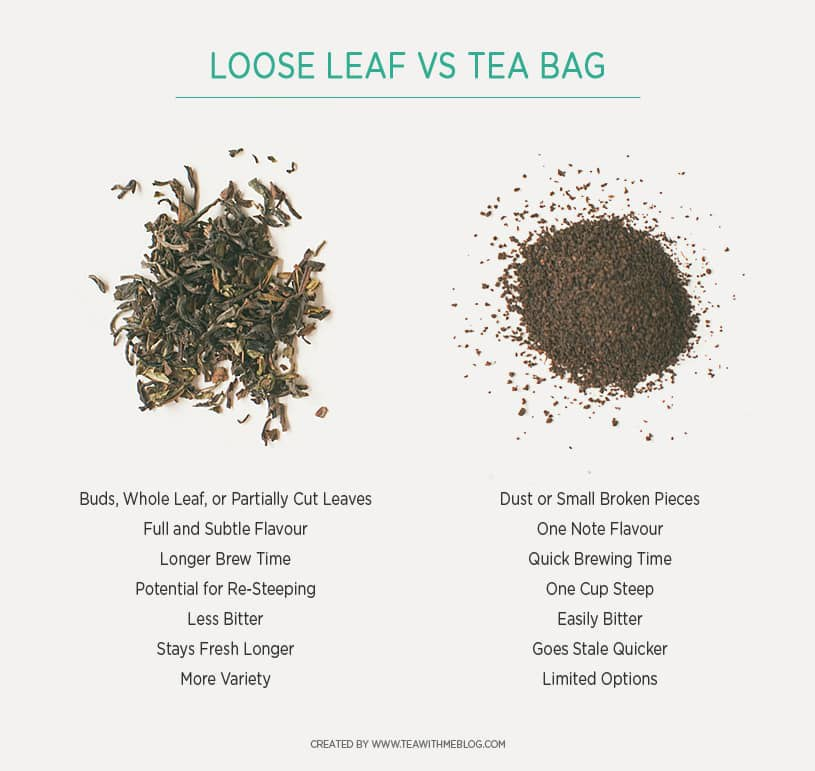 Many Believe That This Method Of Brewing Tea Is More Flavorful Regular Bags Because The Leaves Are Loose Rather Than Bagged