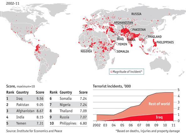 terrorist organizations worldwide essay