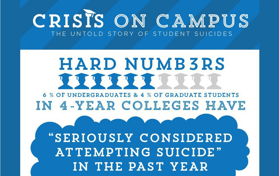 suicide among college students