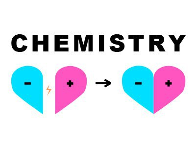 Chemistry dating search