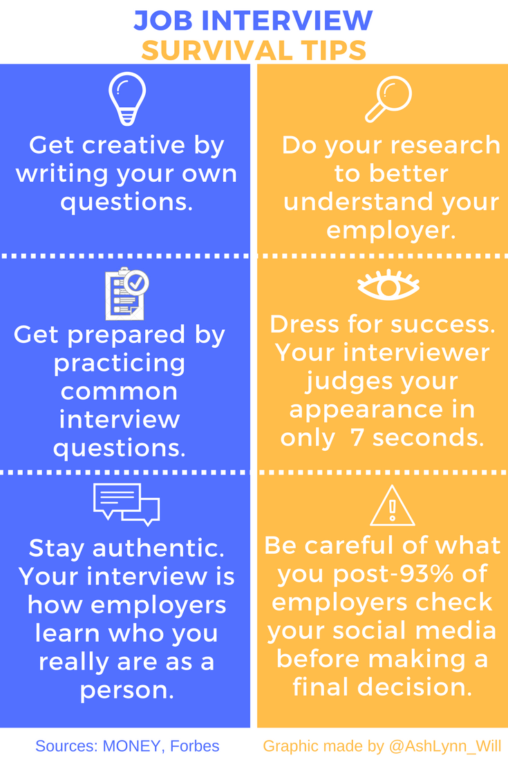 Job Interview Tips For College Students  Job Interview Tips