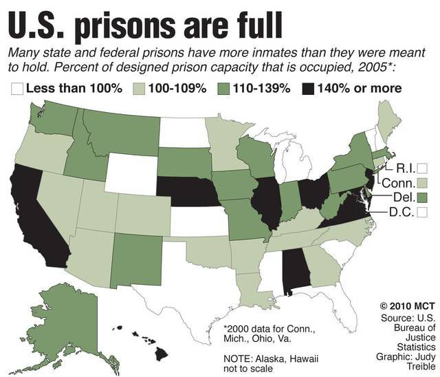 an examination of the major issue of overcrowding in the prisons of america Report: increase in federal prison population, overcrowding by derek gilna a government study revealed that overcrowding in the federal prison system worsened over the five-year period from 2006 through 2011, affecting facilities of all security levels.