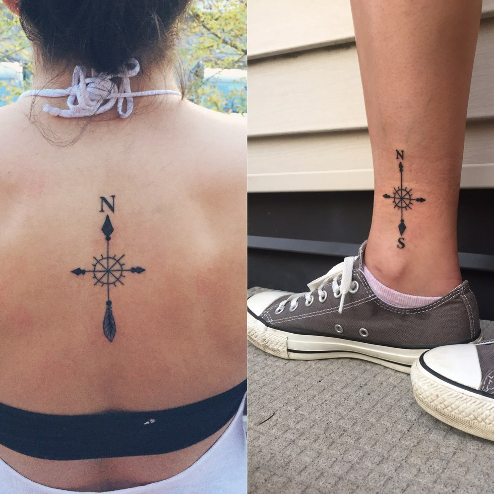 Tell me, what does the tattoo Wind Rose mean