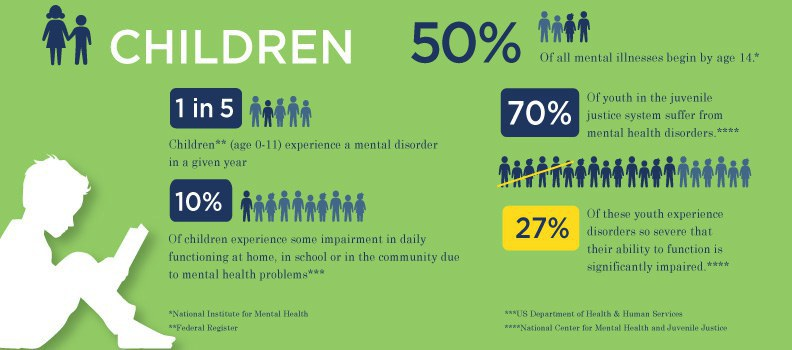 Image result for Mental Health of Students and Teachers