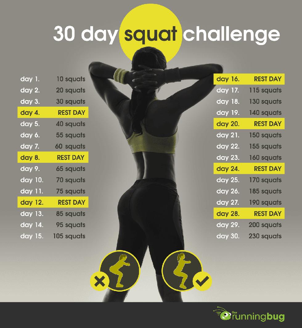60 day relationship challenge