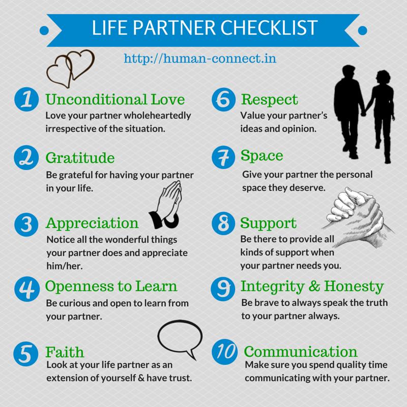 Relation compatibility test | Love Diagnostic Test
