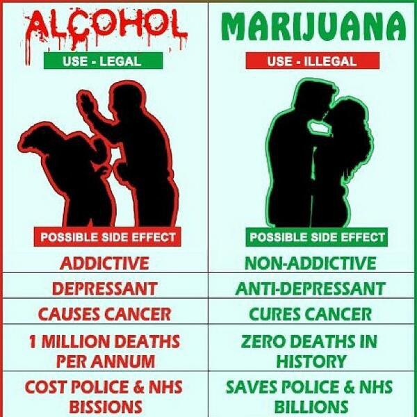 How Cannabis Affects The Heart