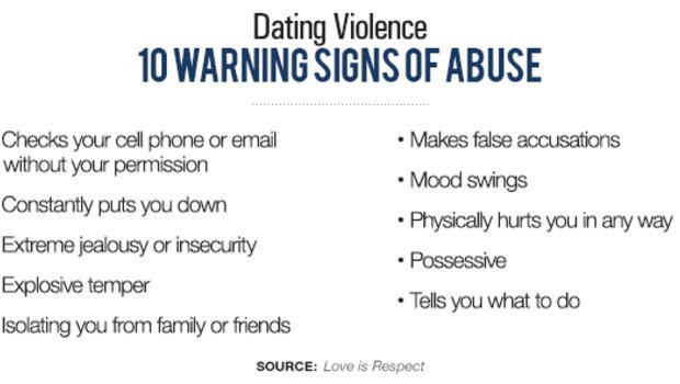 Physical signs of an abusive hookup relationship