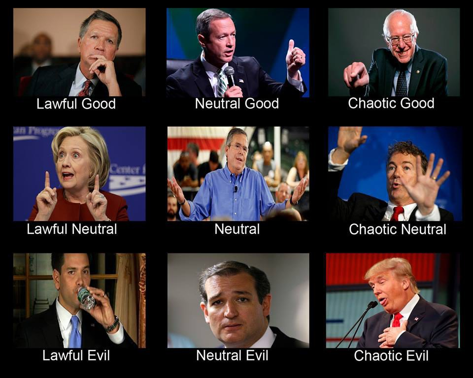 The D&D Alignments Of 2016 Presidential Candidates