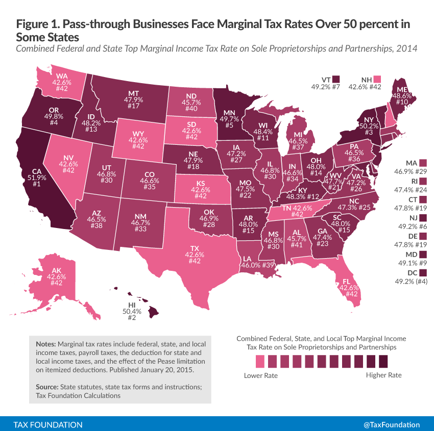 What States Do Not Have Sales Tax On Cars
