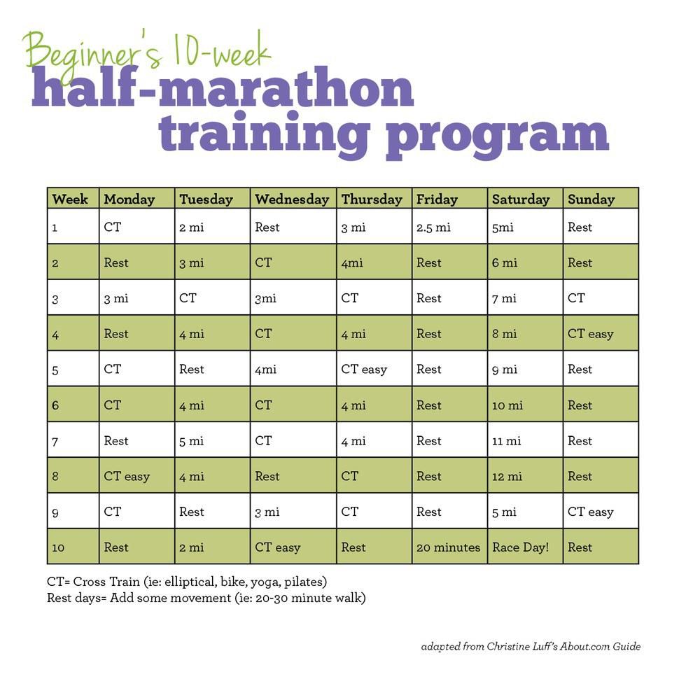 17 tips to surviving a 13.1 half marathon