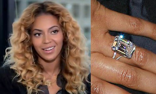 Top Seven Best Celebrity Engagement Rings