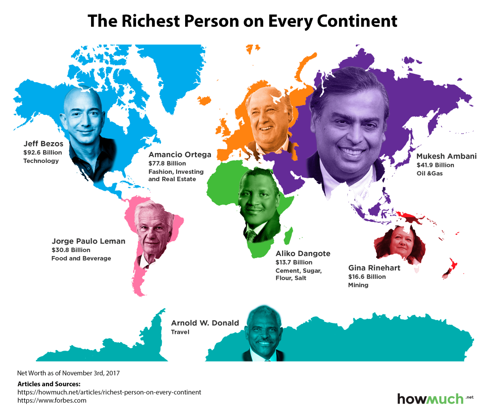 New world map shows richest people in each continent country share using facebook gumiabroncs Image collections