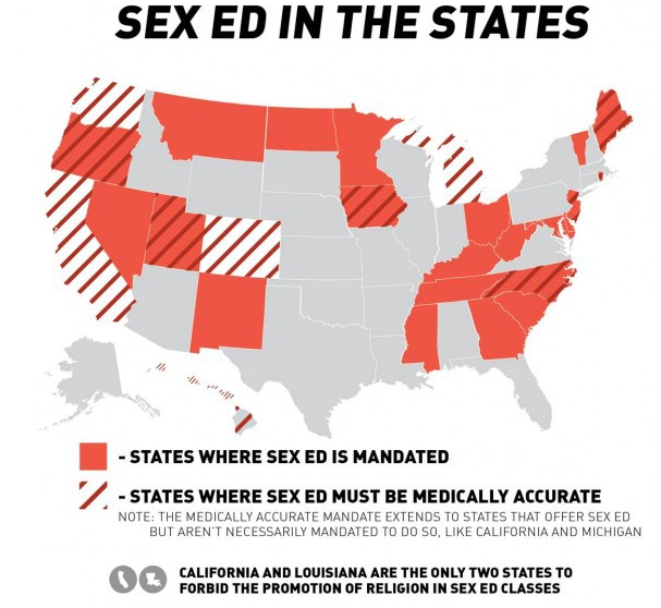 Sex ed how to do it