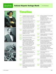 national hispanic heritage month timeline and facts figures