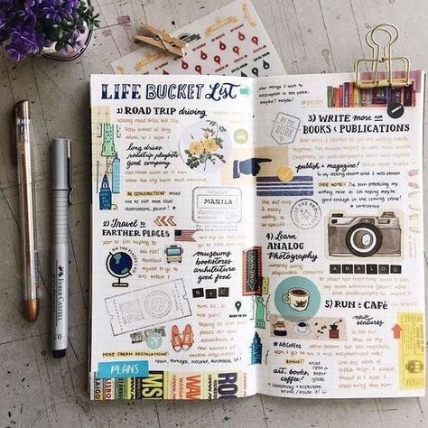 Bullet Journal Bucket List Minimalist Ecosia