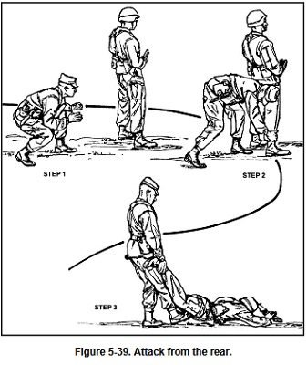 8 reasons why the army should update its combatives manual we are rh wearethemighty com Army Combatives Level 1 us army combatives field manual