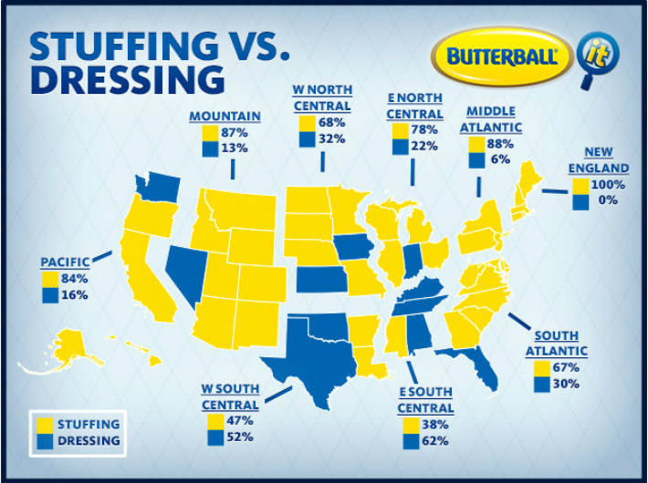 Image result for dressing vs stuffing map