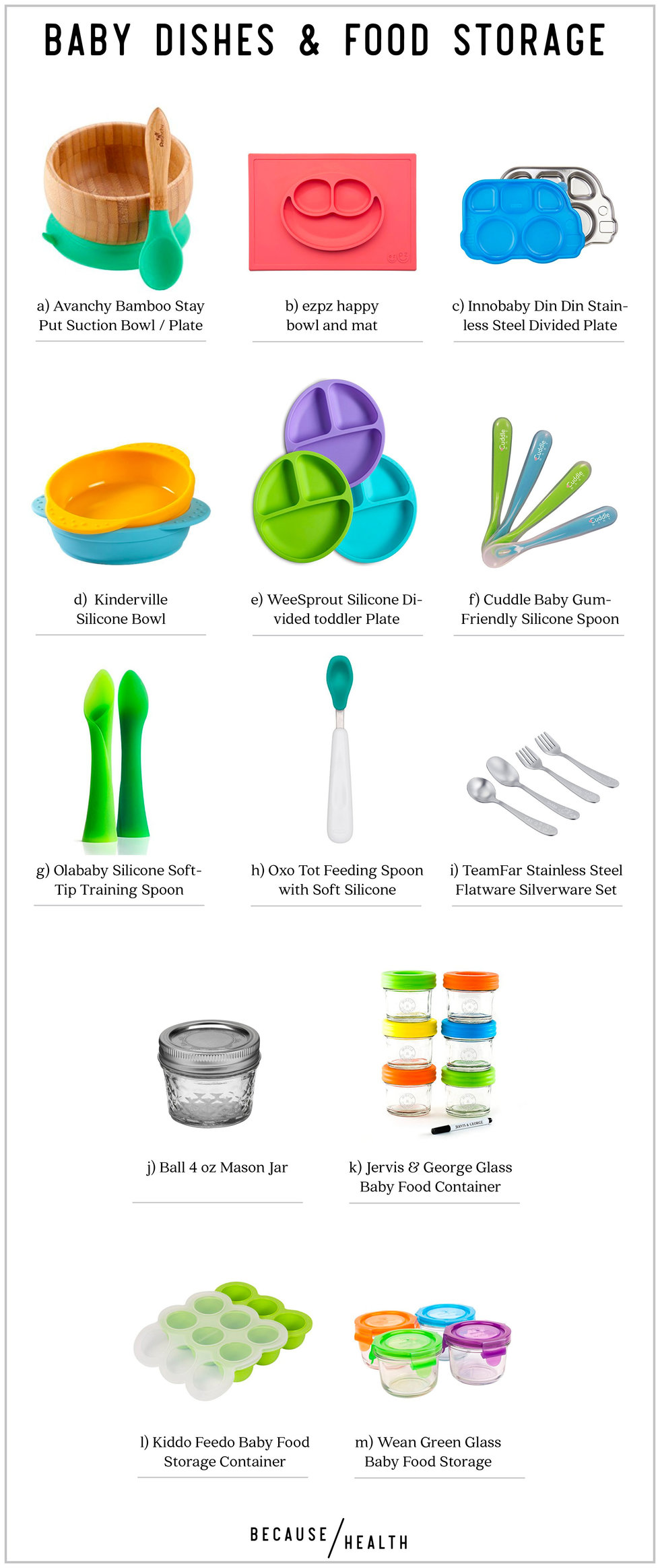 Roundup of Plastic Free Baby Dishes and Food Storage  sc 1 st  Because Health & Non-Toxic Baby Dishes and Food Storage