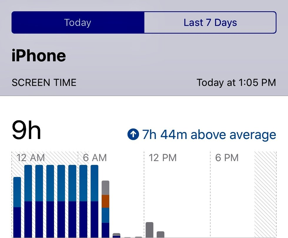 iphone app showing screen time.
