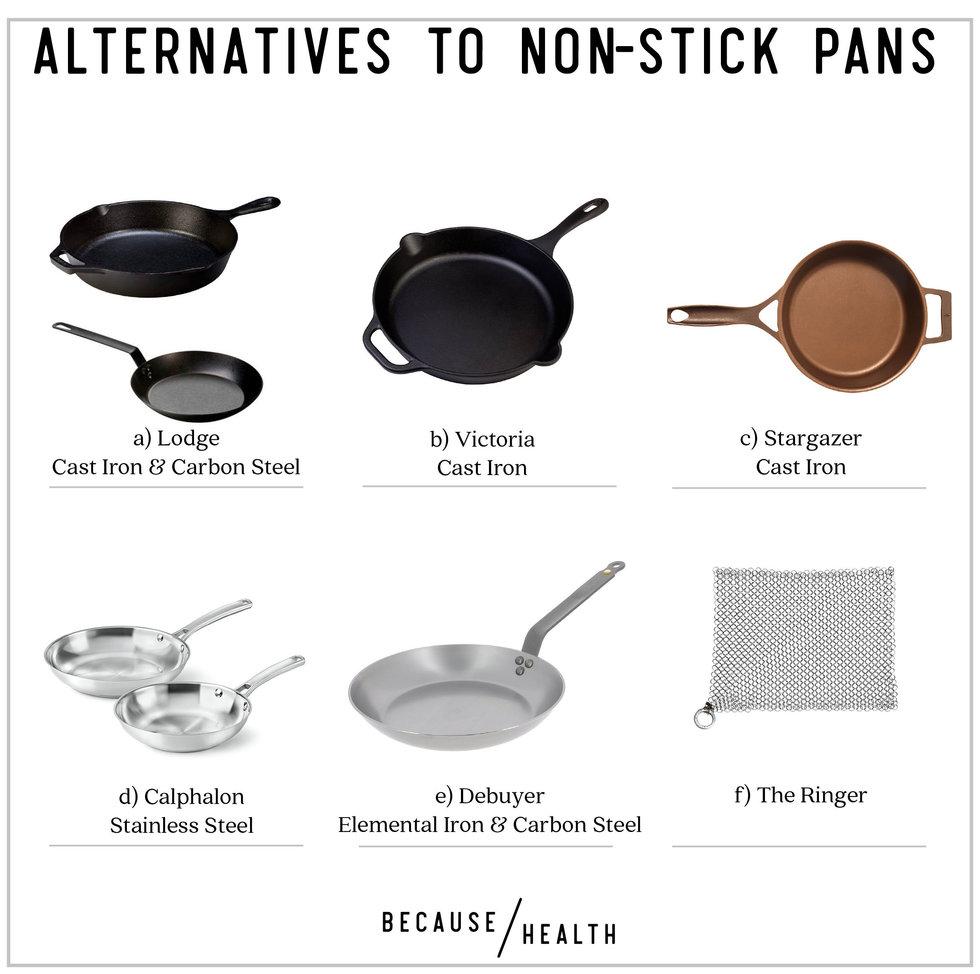 Non Toxic Alternatives To Non Stick Pans Because Health