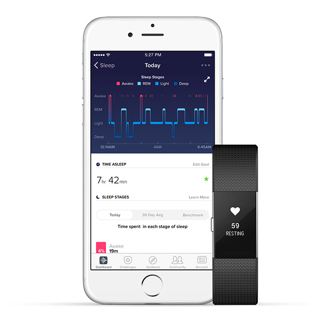Fitbit Charge and Fitibit app.
