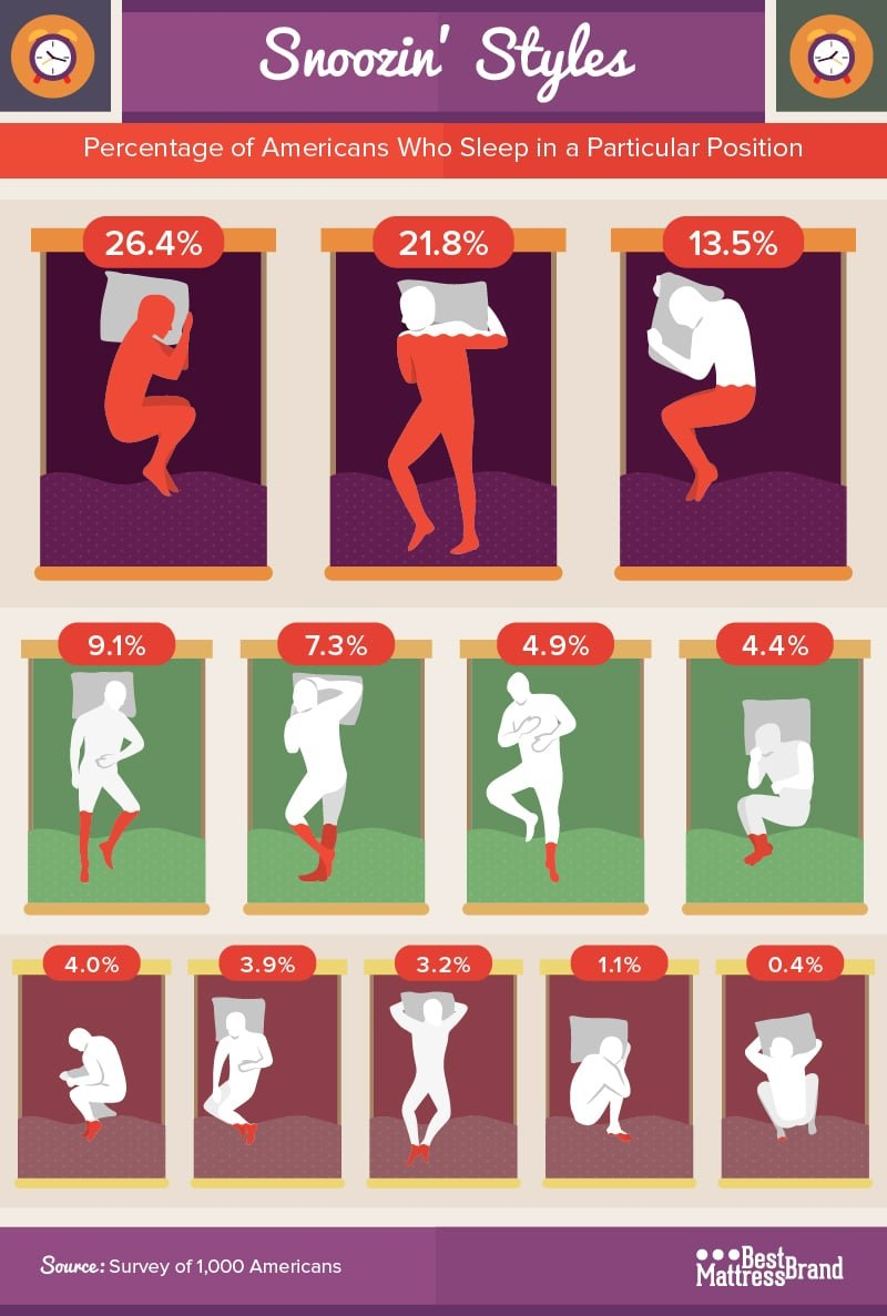 This Is What Your Sleep Position Says About You