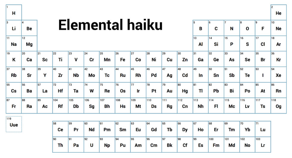 A haiku for every element in the periodic table urtaz