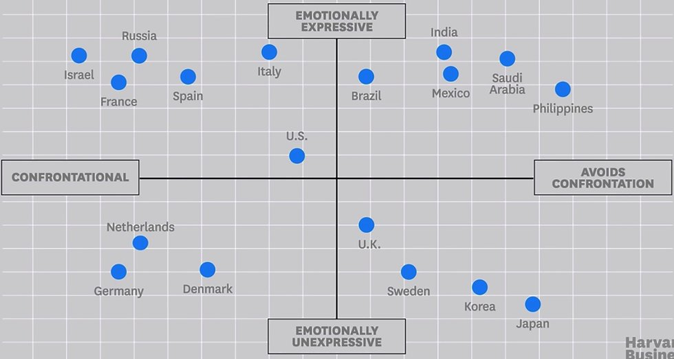 How Different Cultures Around The World Deal With Emotion And