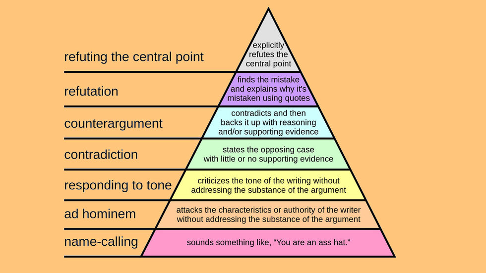 How to disagree well: 7 of the best and worst ways to argue