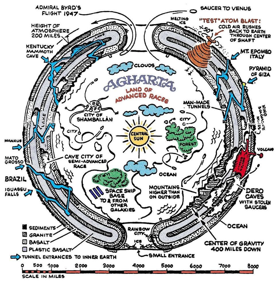 85 Inside The Hollow Earth Big Think Diagram Share Using Facebook