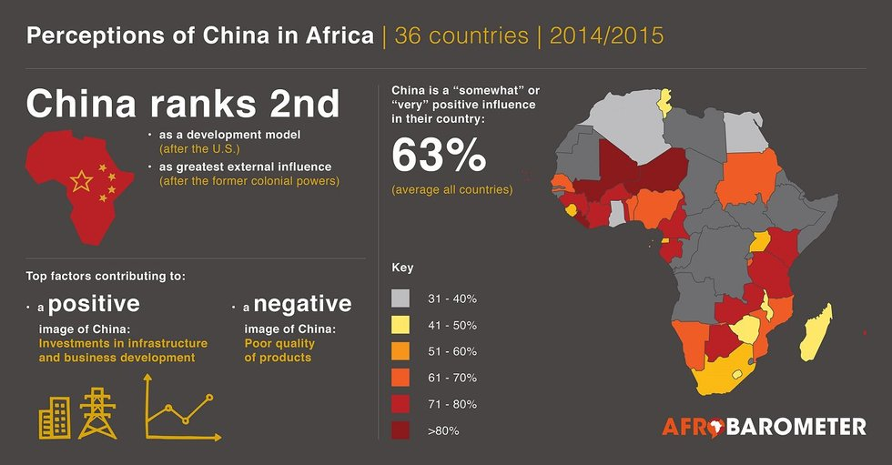 China is investing 10x more in Africa than the U.S. - Big ...