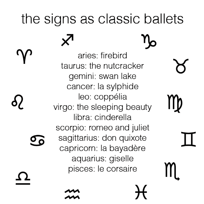 Annoying things roommates do zodiac sign astrology