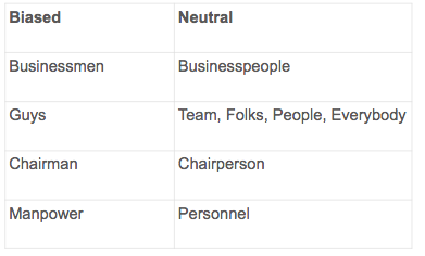 Biased: Businessmen, Guys, Chairman, Manpower; Neutral: Businesspeople, Team, Folks, People, Everybody, Chairperson, Personnel