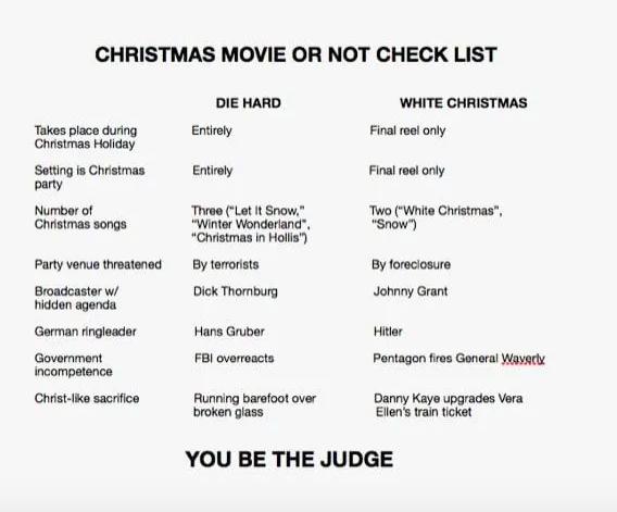 Christmas movie criteria
