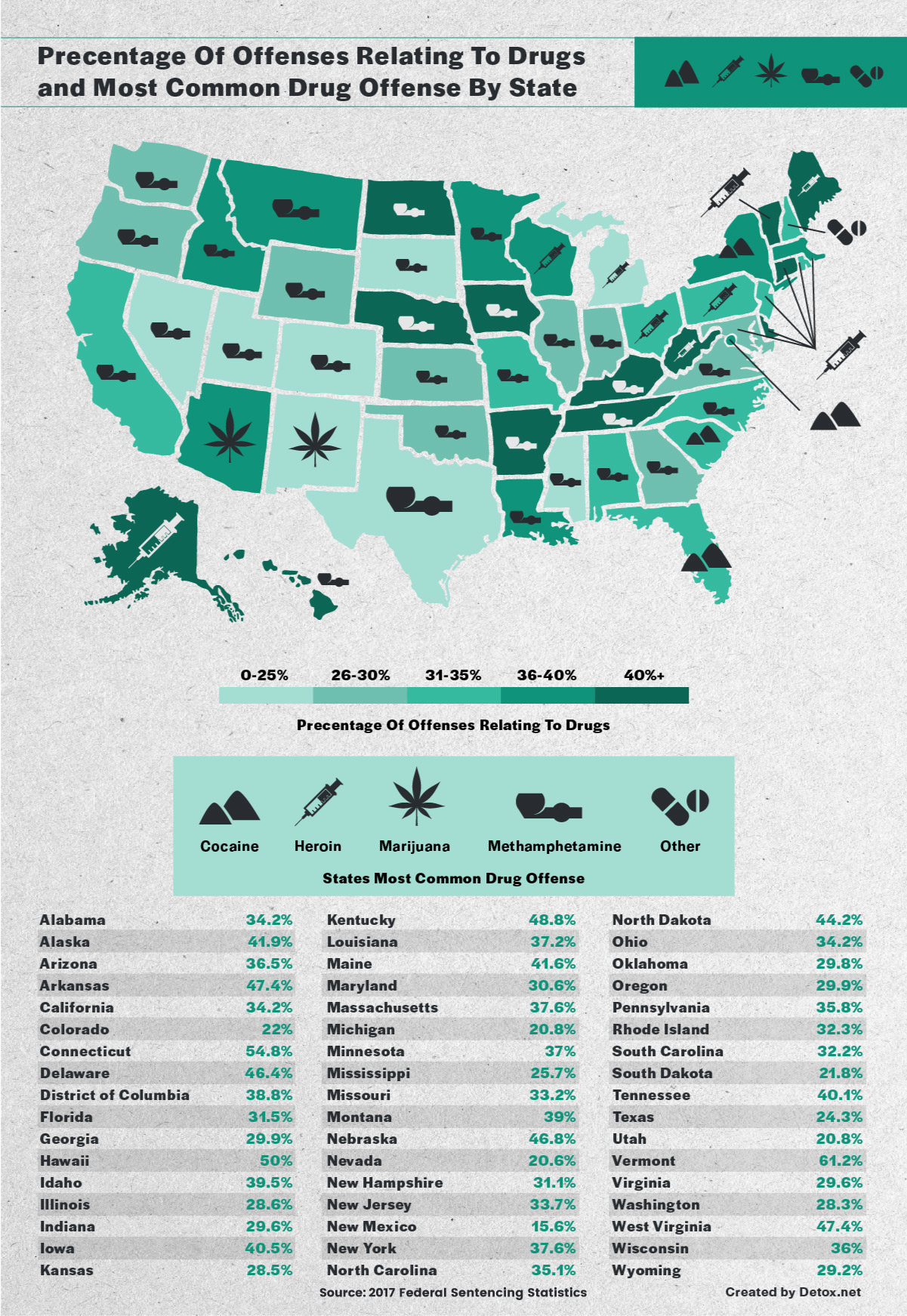Maps reveal how each U.S. state enforces drug laws differently