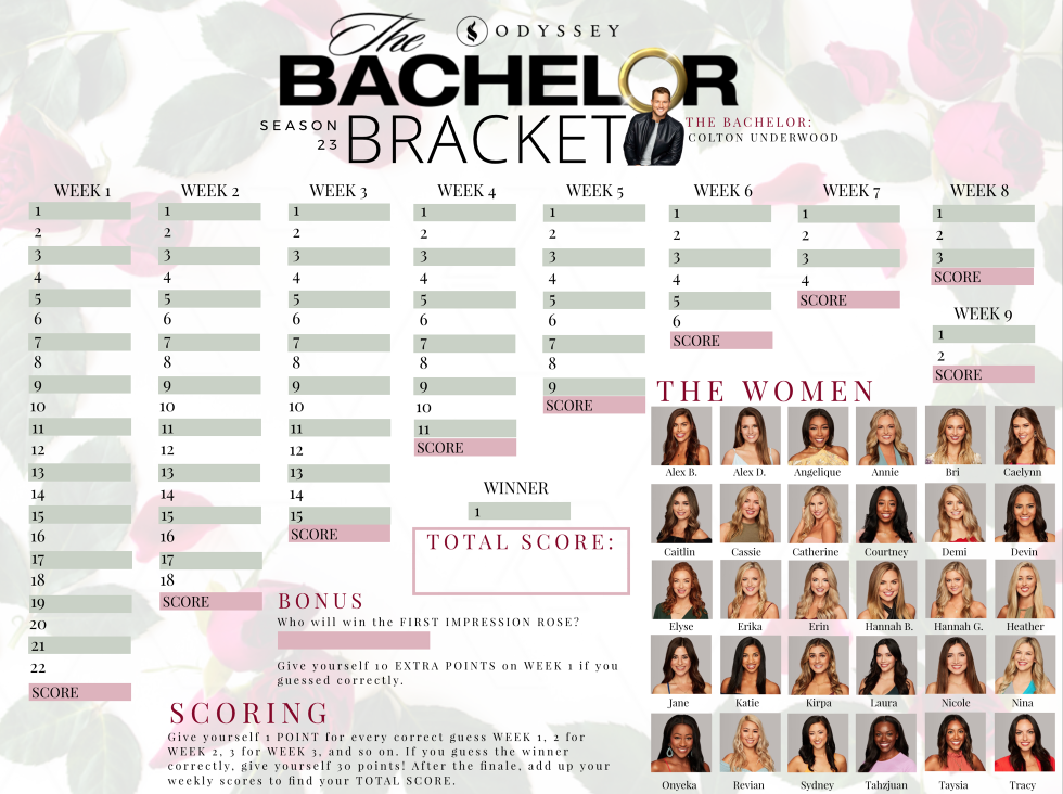 Insane image inside bachelorette bracket printable