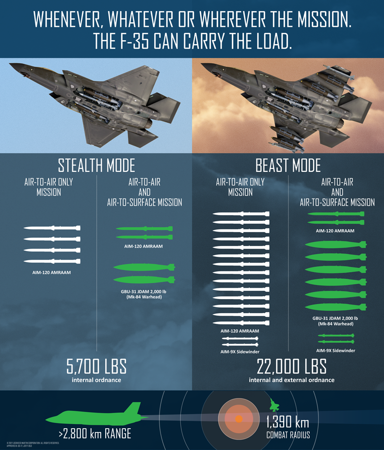The F-15X Is The Missile-Hauler The Air Force Needs For A