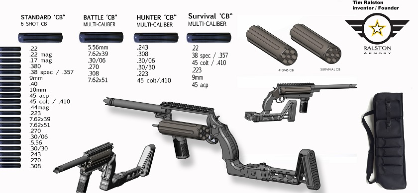 This Ultimate Doomsday Rifle Shoots 21 Different Calibers Of