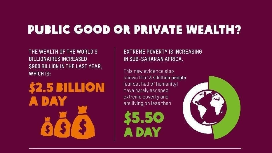 Oxfam inequality infographic report